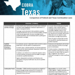 COBRA Guidelines for Texas